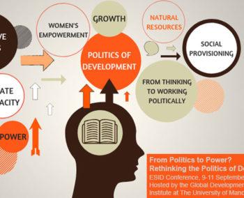 Effective States diagram of politics of development