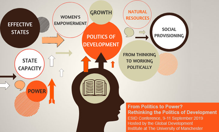 Effective States diagram of politics of development